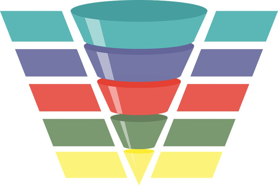 sales funnel in digital marketing